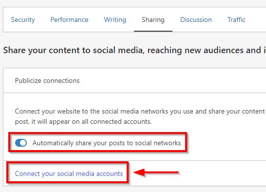 WordPress Plugin For Social Media Auto Posting